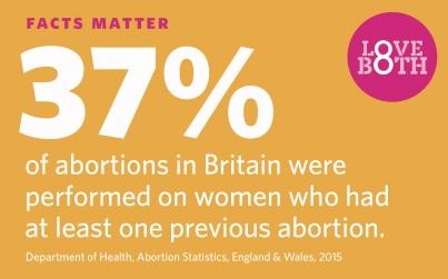 8th Amendment Abortion