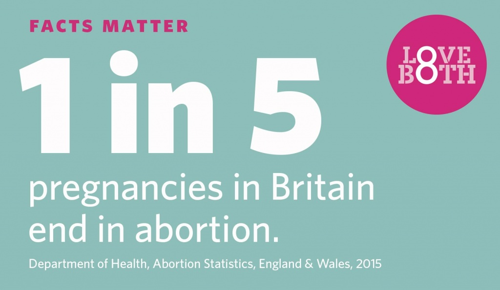 Abortion in England